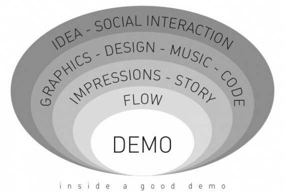 inside a good demo