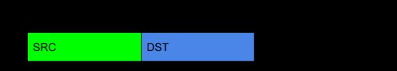8-битная  инструкция ТТА